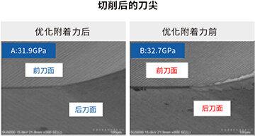 '用ta-C进行铝合金加工'相关的数据